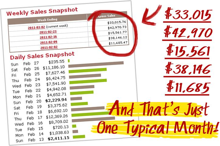 Want to Earn money like this online?